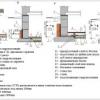 Які матеріали потрібні для гідроізоляції?