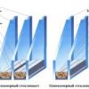 Які сучасні пластикові вікна найкращі?