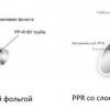 Які існують види поліпропіленових труб?