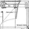 Які види кріплення штор бувають?