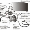 Інструкція: як правильно зварювати труби електрозварюванням
