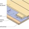 Який підлогу краще зробити на веранді?