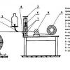 Який верстат використовується для виготовлення сітки рабиці своїми руками?