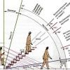Який кут нахилу сходів зручний і безпечний?