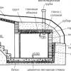Яка схема вентиляції підвалу?
