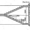 Яким має бути відстань між маршами сходів?