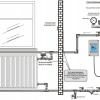 Яку електричну систему опалення вибрати в квартиру?