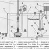 Каналізація в лазні: дотримуємося всіх правил пристрою системи