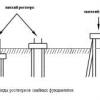 Коли використовують фундамент палі з монолітним ростверком?