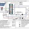 Конструктивні особливості сонячних батарей