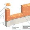 Гарний і функціональний цегляний паркан