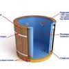 Купіль для лазні пластикова - відмінна альтернатива дерев'яної