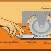 Як правильно користуватися плиткорізами різних типів?