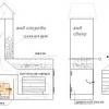 Мангал своїми руками з металу: стаціонарна і мобільна конструкції