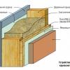 Матеріали і способи утеплення будинку на каркасній основі