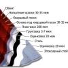 Металочерепиця - кращий покрівельний матеріал