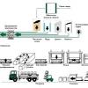 Методи утеплення стін з газобетону різними матеріалами