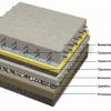Монолітна фундаментну плиту