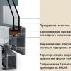 Монтаж алюмінієвих вікон за сучасною технологією