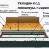 Монтаж і підключення плівкового теплої підлоги