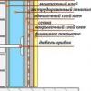 Монтаж екструдованого пінополістиролу