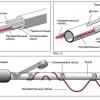 Монтаж кабельного обігріву