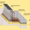 Установка плитного фундаменту для будівництва будинку