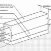 Монтаж опалубки і стрічкового фундаменту