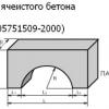 Монтаж перемички з пористого бетону