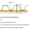 Монтаж профнастилу: варіанти закладення труби