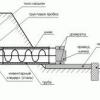 Монтаж водопропускних труб під дорогу