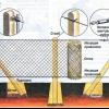 Натяжна і секційний паркан із сітки рабиці