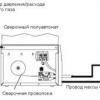 Нюанси і технологія зварювання алюмінію електродом