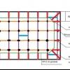 Нюанси монтажу дворівневої стелі з гіпсокартону