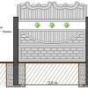 Нюанси вибору декоративного бетонного паркану