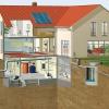 Новітні технології для опалення будинку
