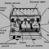 Загальна інформація про сучасні побутових електроприладах