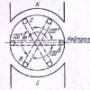 Загальні відомості про трифазних системах