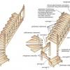 Обшивка бетонних сходів в будинку