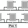 Однотрубна і двухтрубная схеми підключення батарей