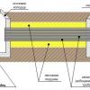 Небезпеки кабельних колодязів і тунелів