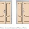 Визначення розмірів міжкімнатних двостулкових дверей