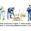 Основні правила: як замішувати бетон в бетономішалці
