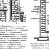Основні різновиди фундаменту і особливості їх закладання