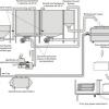 Основні властивості і характеристики пінопласту