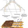 Дах з металопрофілю: надійний захист для будинку
