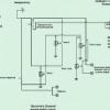 Особливості експлуатації ксенонових ламп