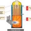 Особливості опалення заміського будинку дизельним паливом