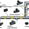 Особливості труб з непластифікованого полівінілхлориду