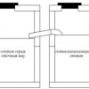 Особливості пристрою септика в приватному будинку
